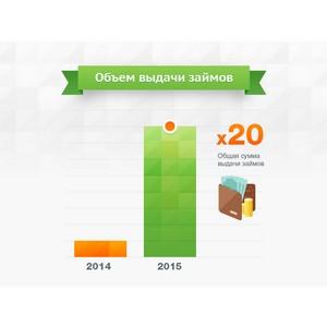МФО «Займер» увеличила объем выдачи в 20 раз