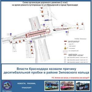 Власти Краснодара назвали причину десятибалльной пробки в районе Зиповского кольца