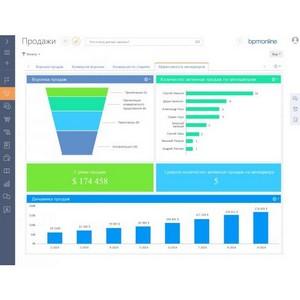 Релиз новой линейки bpm'online sales — готовые процессы для профессионального управления продажами