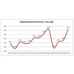 НБКИ: средний размер ипотеки в июле вернулся на докарантинный уровень