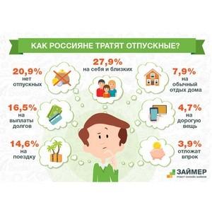 28% россиян тратят отпускные на подарки для себя и близких