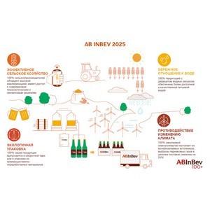 Волжские пивовары провели экологические акции