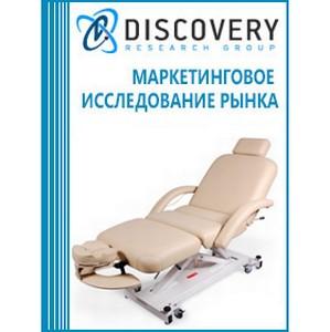 Анализ рынка массажеров и оборудования для механотерапии в России