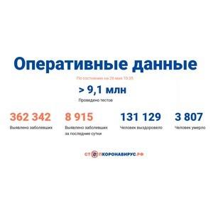 Covid-19: Оперативные данные по состоянию на 26 мая 10:35