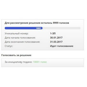 Половину нужных голосов набрала гражданская инициатива на Дону