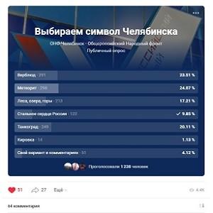 Активисты Народного фронта подвели итоги голосования за символ Челябинска