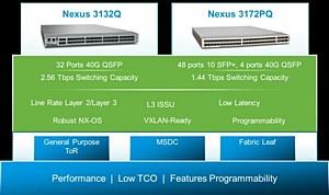 Второе поколение коммутаторов Cisco серии 3100 Nexus 3132Q и Nexus 3172PQ