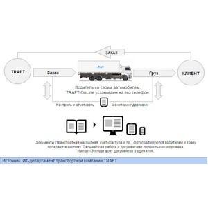 Компания Traft представила новую версию системы управления грузоперевозками Traft-OnLine