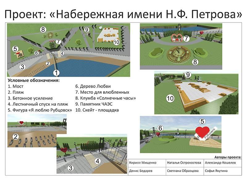 Студенты Рубцовского института защитили проекты по благоустройству города