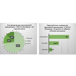 В Европе растет спрос на великоустюгскую фанеру