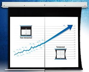 Натяжные экраны Lumien и Projecta - абсолютная плоскость обеспечена!