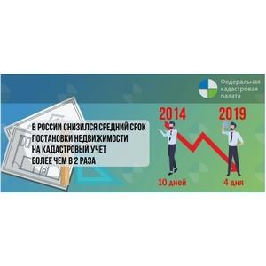 Ярославская область в лидерах по срокам постановки на кадастровый учет