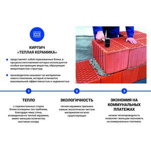 «Теплая керамика», «Разумные метры» и «Белая отделка» - новые технологии холдинга «Аквилон-инвест»