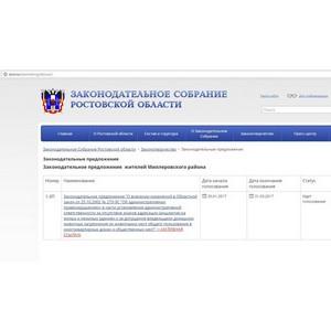 Как реализуются гражданские инициативы в субъектах РФ?