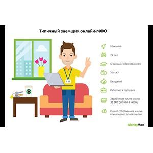 MoneyMan представил портрет заемщика онлайн-МФО