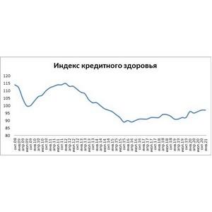 В конце 2020 г. кредитное здоровье российских заемщиков не изменилось