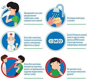 """Центр Молекулярной Диагностики: Вакцины против """"свиного гриппа"""" не бесполезны, они работают"""