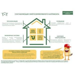 Воронежская область подала заявку на господдержку энергоэффективного капремонта
