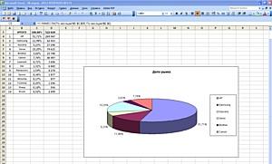 Электронная Таблица «Государственные закупки расходных материалов - 2012»
