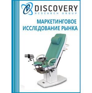 Анализ рынка услуг гинекологии и акушерства в России