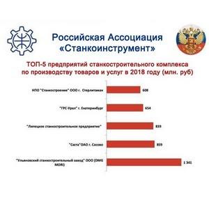 Липецкий завод - в тройке лидеров станкостроения России