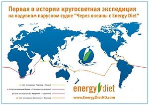��������� Energy Diet �������� ������ ������� � ����������� ��������