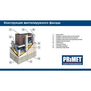 Профиля для вентилируемых фасадов от производителя