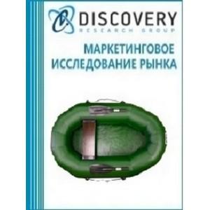 Анализ рынка надувных лодок в России
