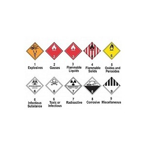 How to Handle Dangerous Goods Safely and Profitably