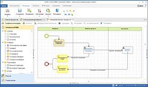 Elma выпустила бесплатную версию системы управления бизнес-процессами Elma Community Edition