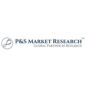 Respiratory Care Devices Market Analysis, Size, Trends and Future Scope