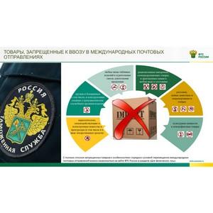 Покупки за границей: таможенные пошлины и правила ввоза товаров в МПО