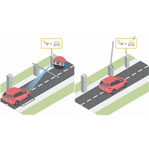 Новая IP-камера с распознаванием номеров на базе ПО Axis License Plate Verifier