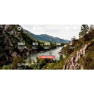 Число пользователей портала «Светлая страна» в регионах присутствия «Россети Волга» выросло в 11 раз