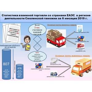 Смоленской таможней за полгода выявлено более 470 правонарушений в рамках взаимной торговли