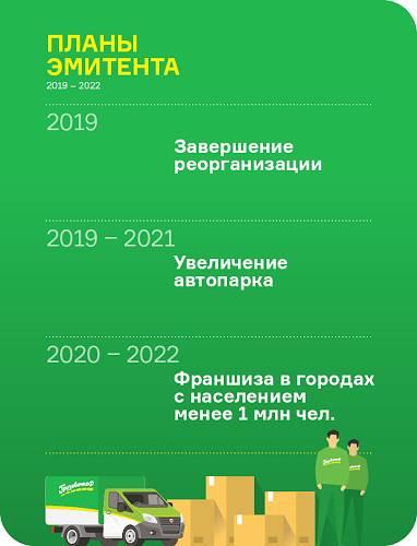 Аналитический обзор деятельности сервиса «ГрузовичкоФ» за 1-е полугодие 2019 г.