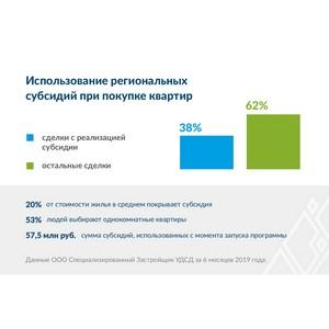 38% квартир в новостройках Нового Уренгоя куплены при помощи субсидий