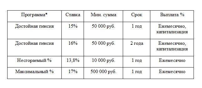 ООО «ВФП» для праздника отчеканили 400 медалей