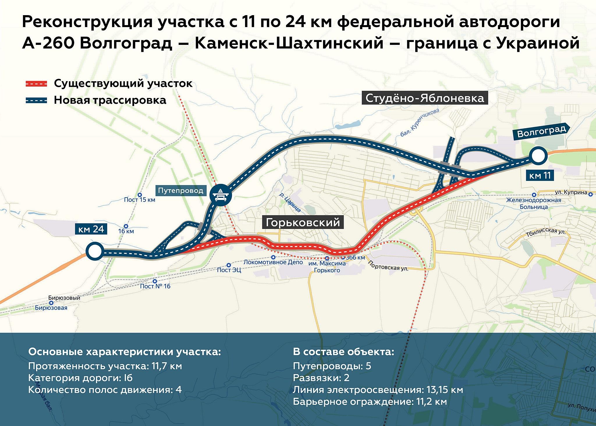В Волгограде приступили к реконструкции трассы А-260
