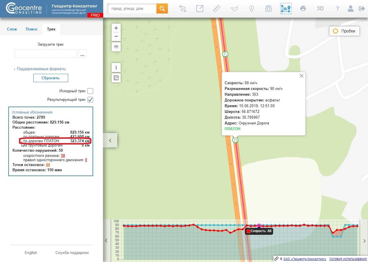 Сервис анализа треков сформирует отчет о движении автомобиля