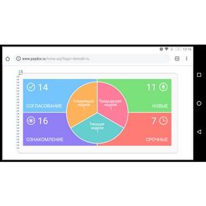 Панель мониторинга документооборота Dashboard в СЭД PayDox