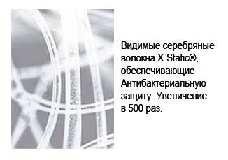 Волокна серебра X-Static.