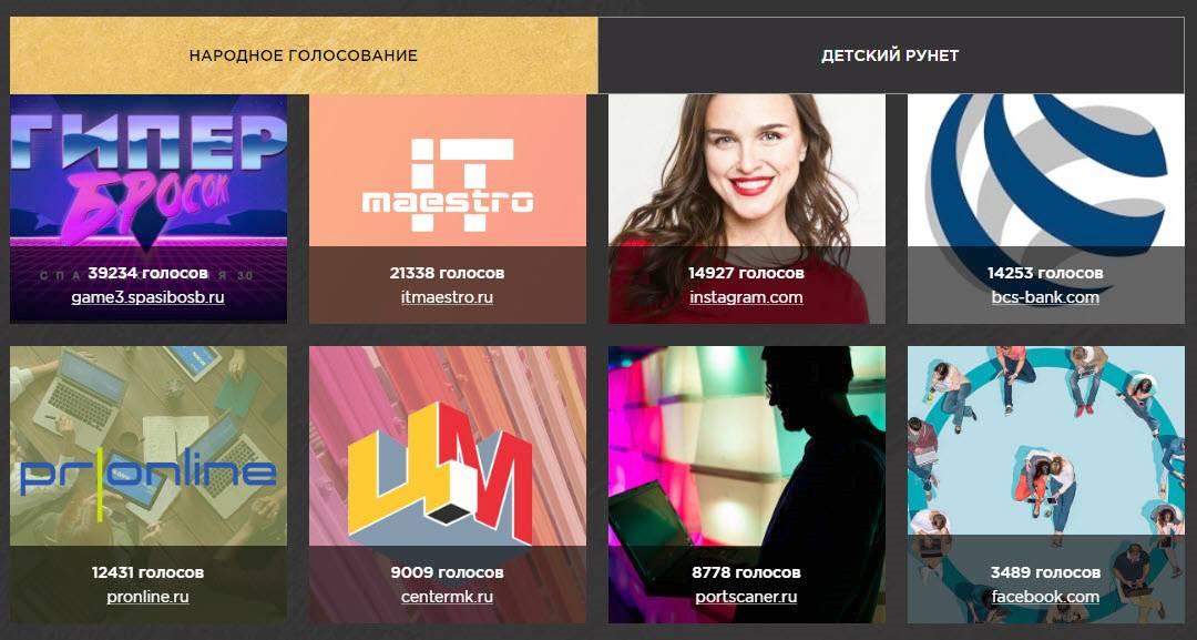 """PRonline вошло в «Премия Рунета 2019» в номинации """"Интернет-проект"""""""