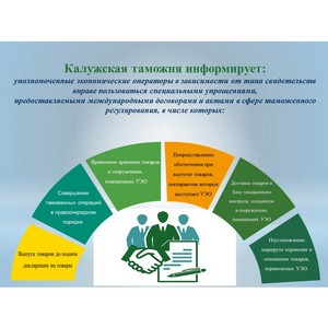 В Калужской таможне проведен семинар с участниками ВЭД