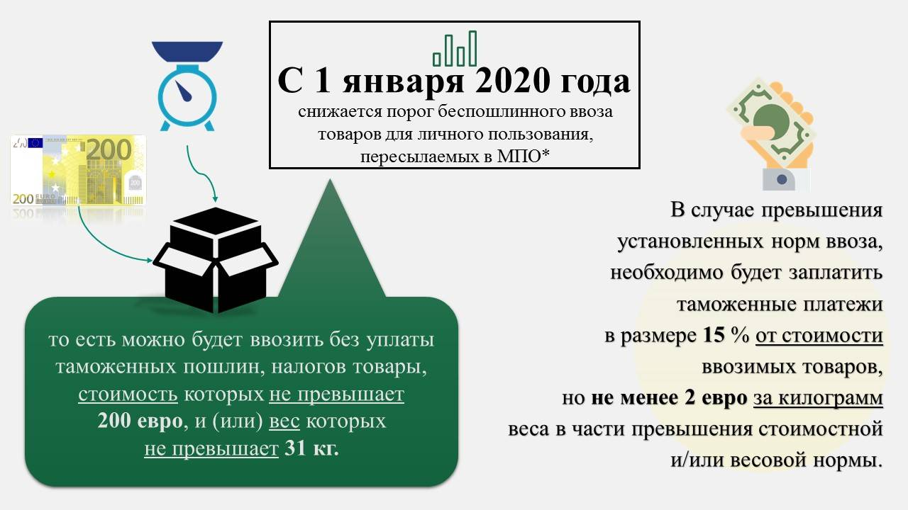 С 1 января 2020 года будут действовать новые правила ввоза товаров