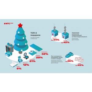 Топ-5 подарков: что дарят россияне на Новый год?