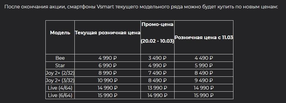 VinSmart объявляет промо-цены на текущую линейку смартфонов