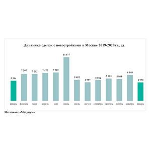 «Метриум»: В плюсе только банки – итоги января на рынке жилья Москвы
