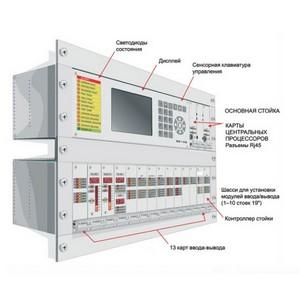 Новое решение пожарной безопасности промышленных объектов Honeywell