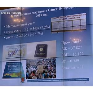 Форум труда: миграционная политика, тенденции развития и новые аспекты